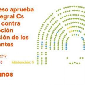 Cs en Euskadi considera incompresible la abstención del PNV a la propuesta Ley Anticorrupción