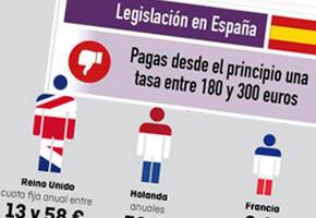 Cs pedirá en el Pleno de Getxo instar al Gobierno español, autonómico y Diputaciones Forales a impulsar una verdadera segunda oportunidad para autónomos.